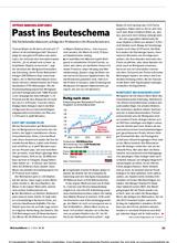 Download PDF: Passt ins Beuteschema