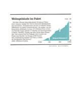 Download PDF: Wohnungen im Paket